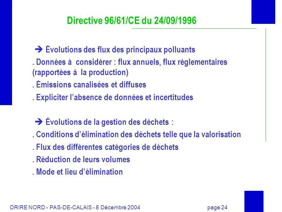 Directive 96/61/CE du 24/09/1996 Évolutions des flux des principaux polluants.