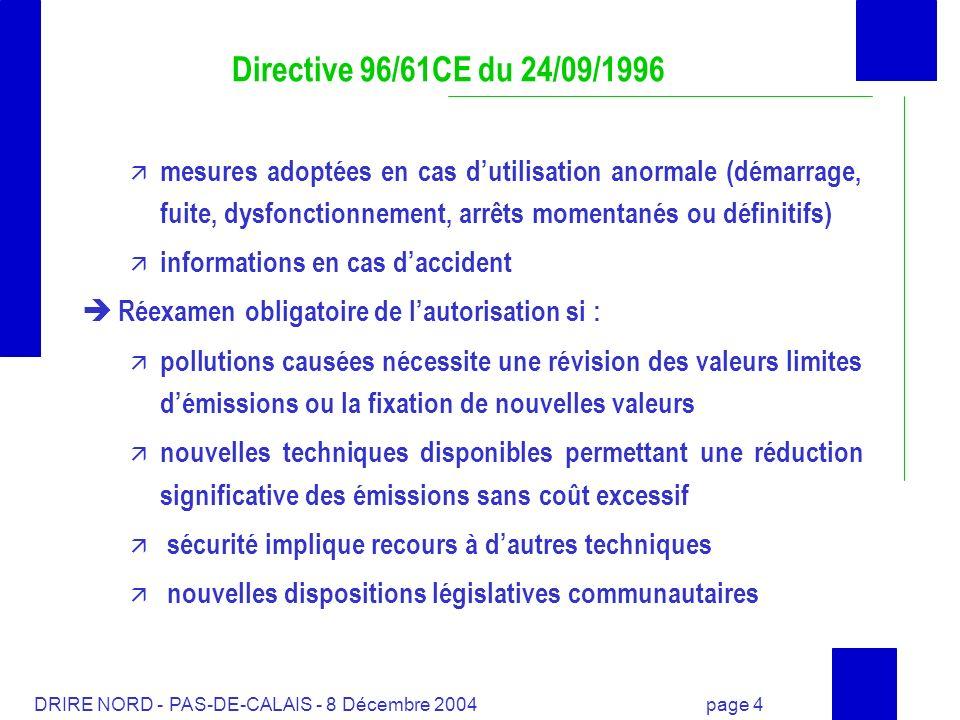 Directive 96/61CE du 24/09/1996mesures adoptées en cas d'utilisation anormale (démarrage, fuite, dysfonctionnement, arrêts momentanés ou définitifs)