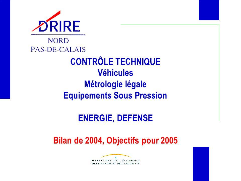 Equipements Sous Pression Bilan de 2004, Objectifs pour 2005