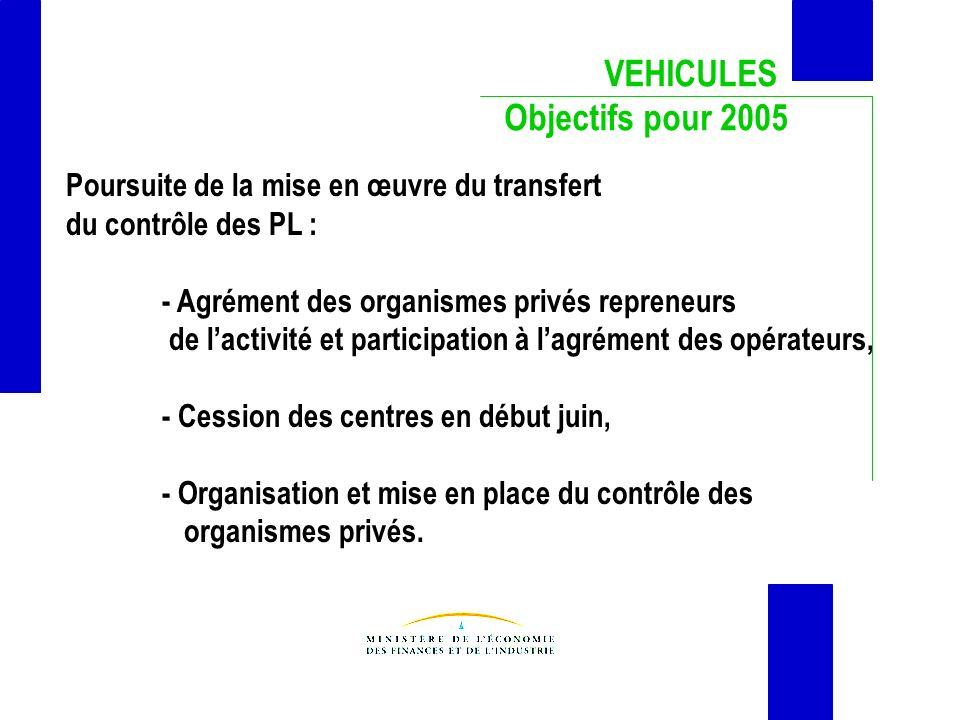 VEHICULES Objectifs pour 2005