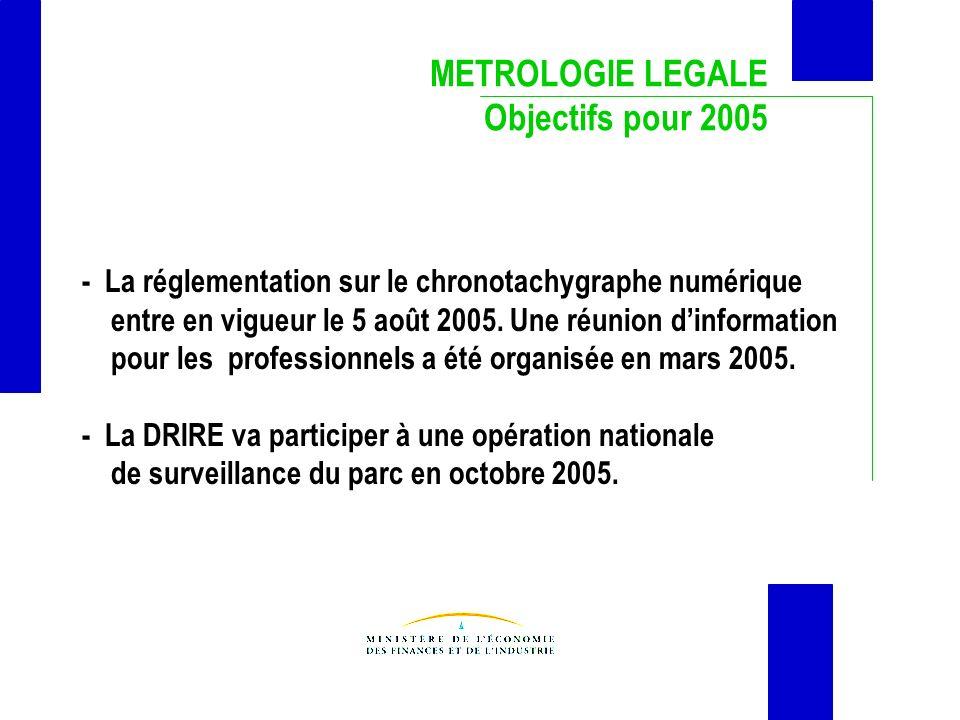 METROLOGIE LEGALE Objectifs pour 2005