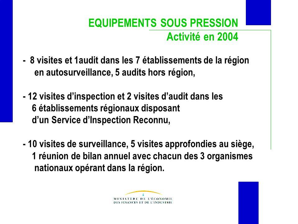 EQUIPEMENTS SOUS PRESSION Activité en 2004