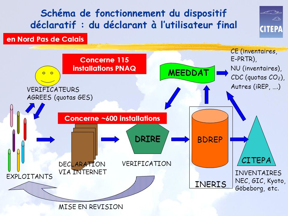 Concerne 115 installations PNAQ Concerne ~600 installations