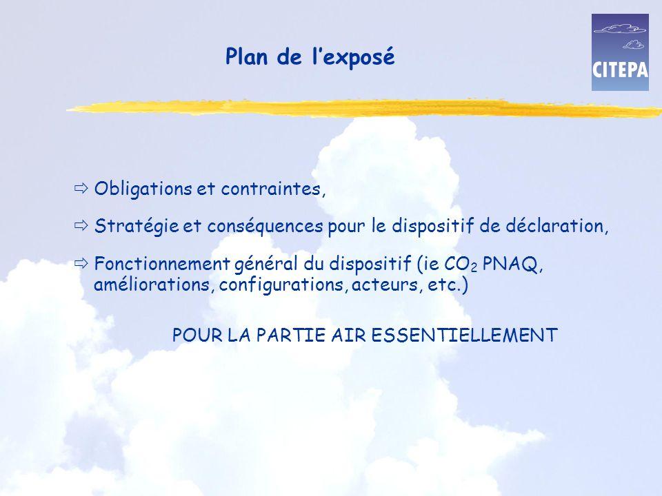 Plan de l'exposé Obligations et contraintes,