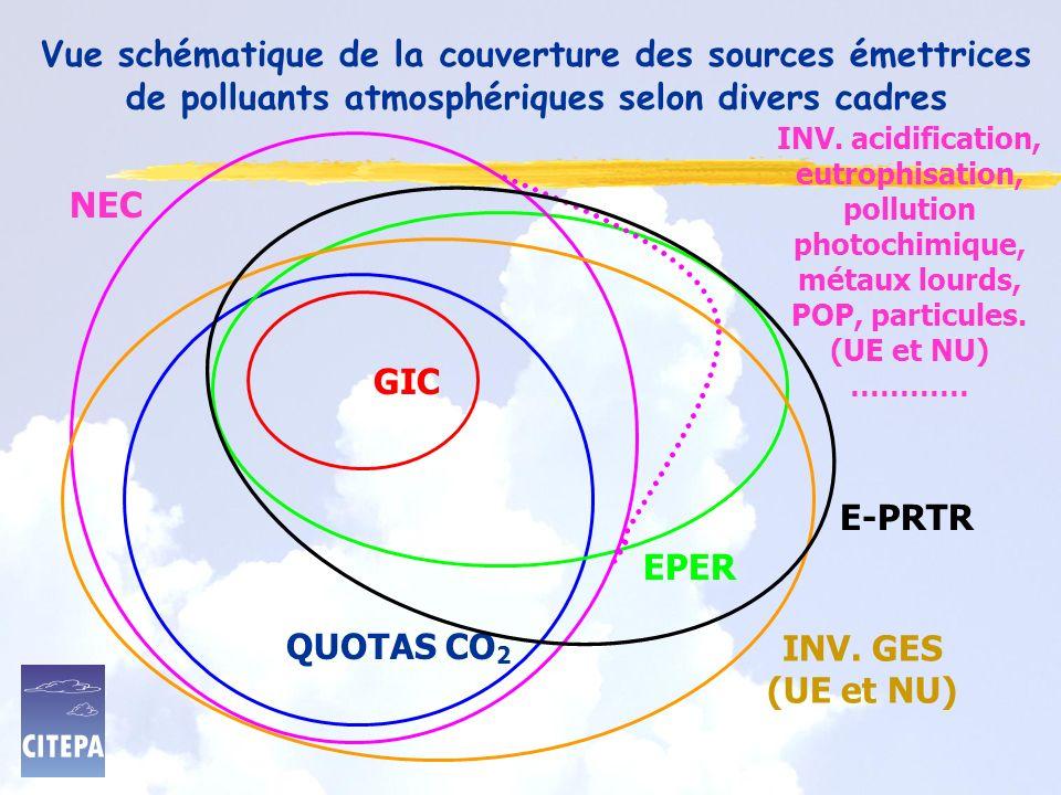 Vue schématique de la couverture des sources émettrices de polluants atmosphériques selon divers cadres