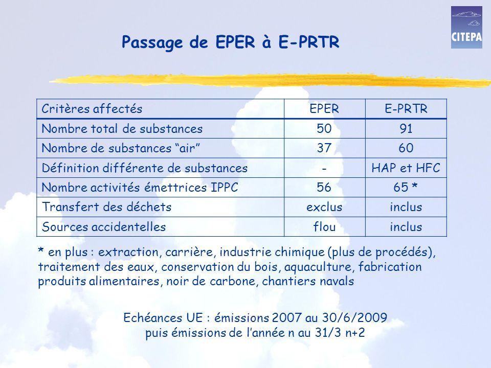 Passage de EPER à E-PRTR