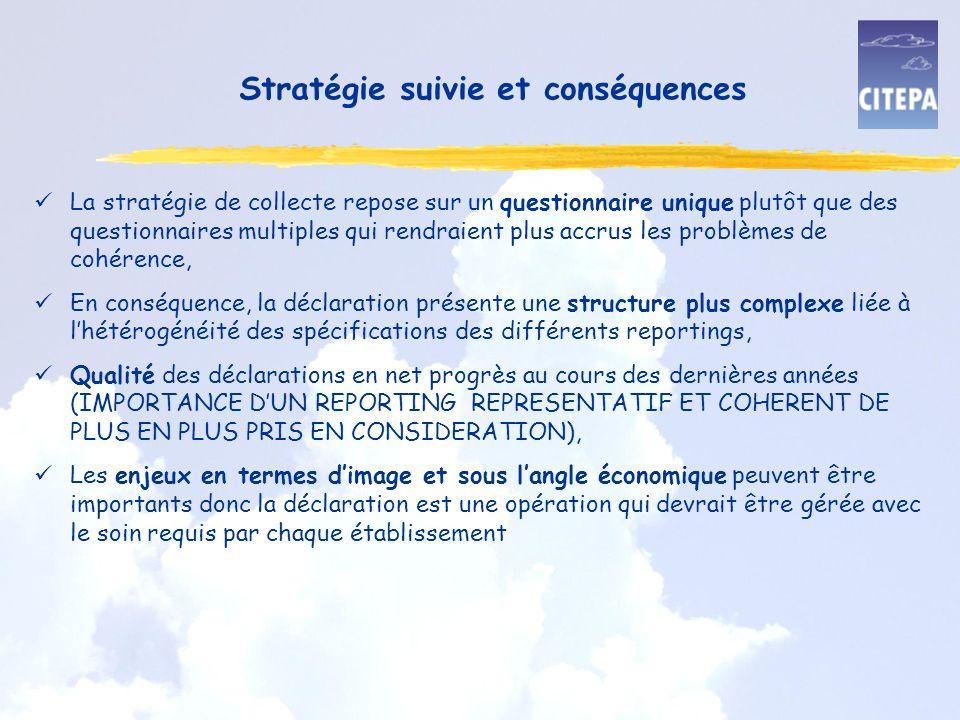 Stratégie suivie et conséquences