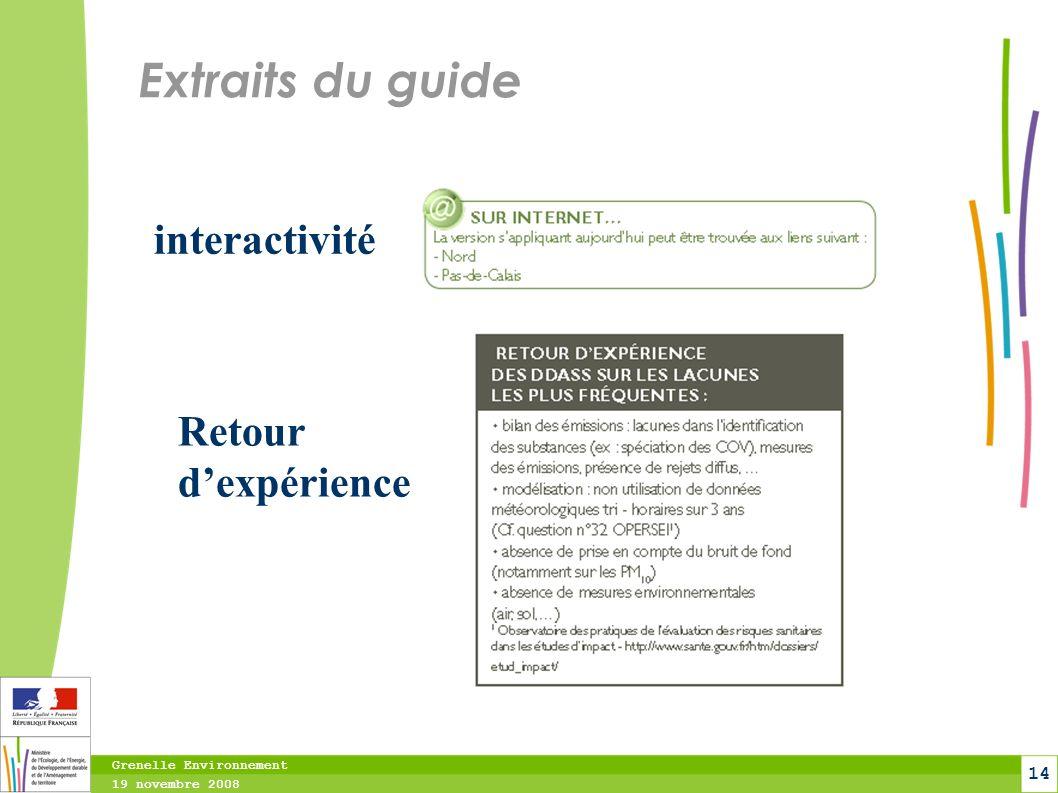 Extraits du guide interactivité Retour d'expérience