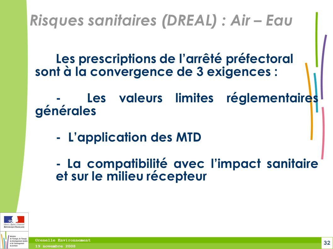 Risques sanitaires (DREAL) : Air – Eau