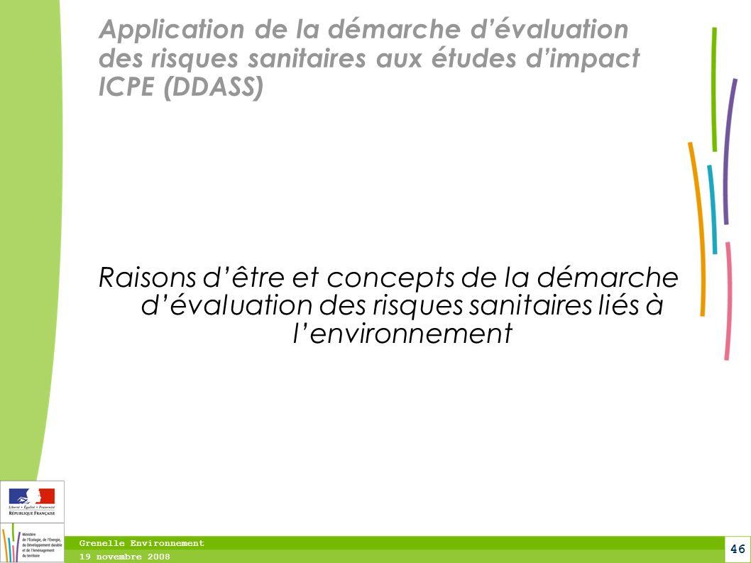 Application de la démarche d'évaluation des risques sanitaires aux études d'impact ICPE (DDASS)