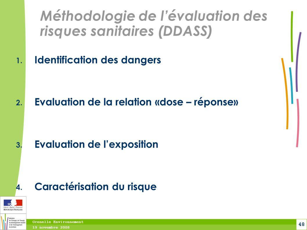 Méthodologie de l'évaluation des risques sanitaires (DDASS)