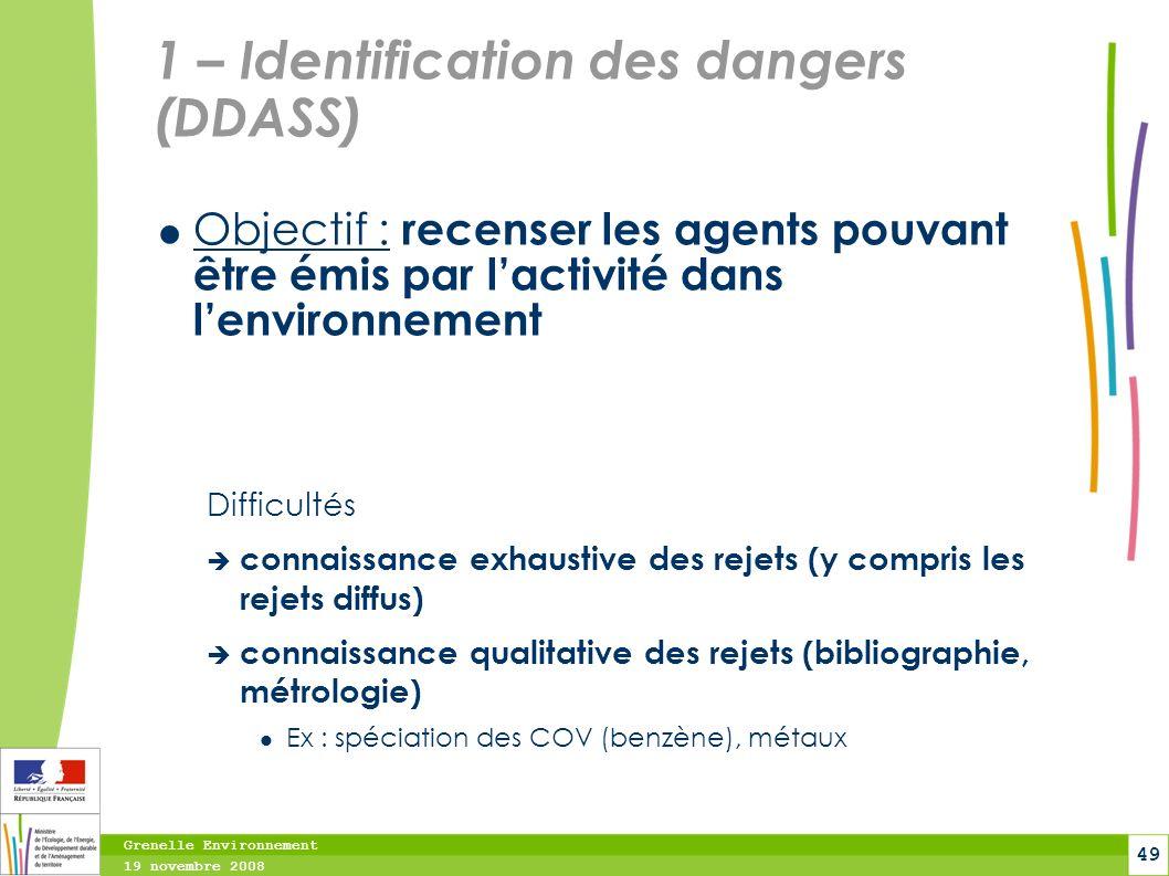 1 – Identification des dangers (DDASS)
