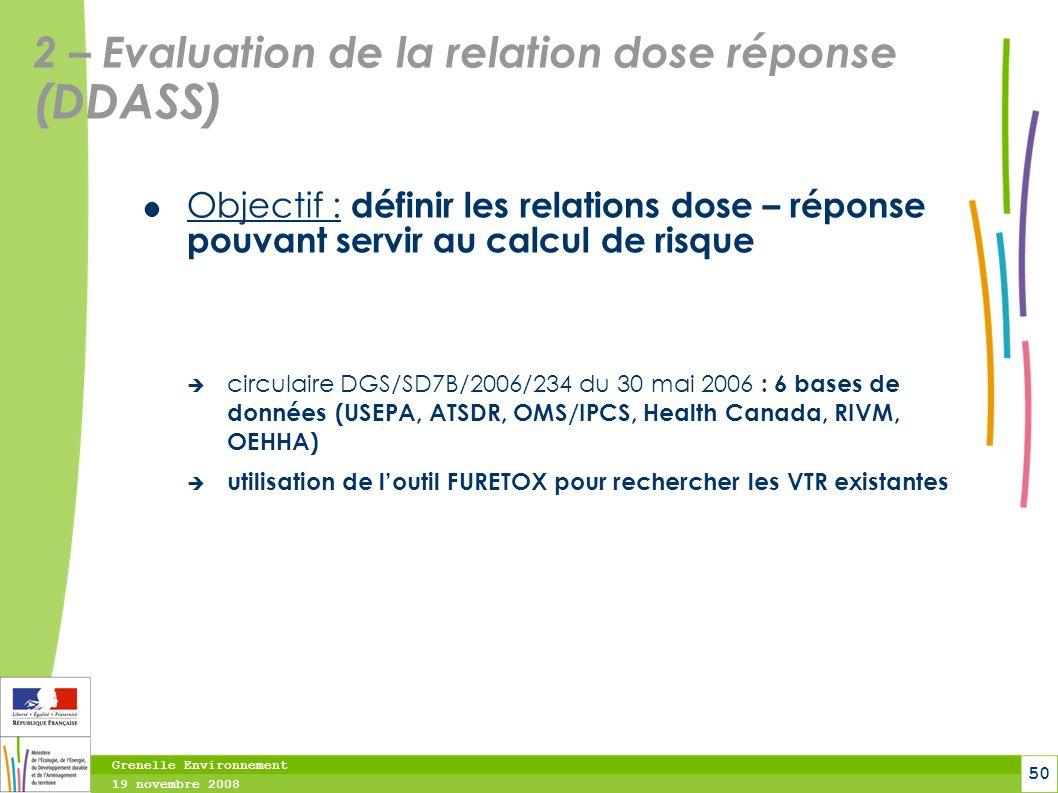 2 – Evaluation de la relation dose réponse (DDASS)