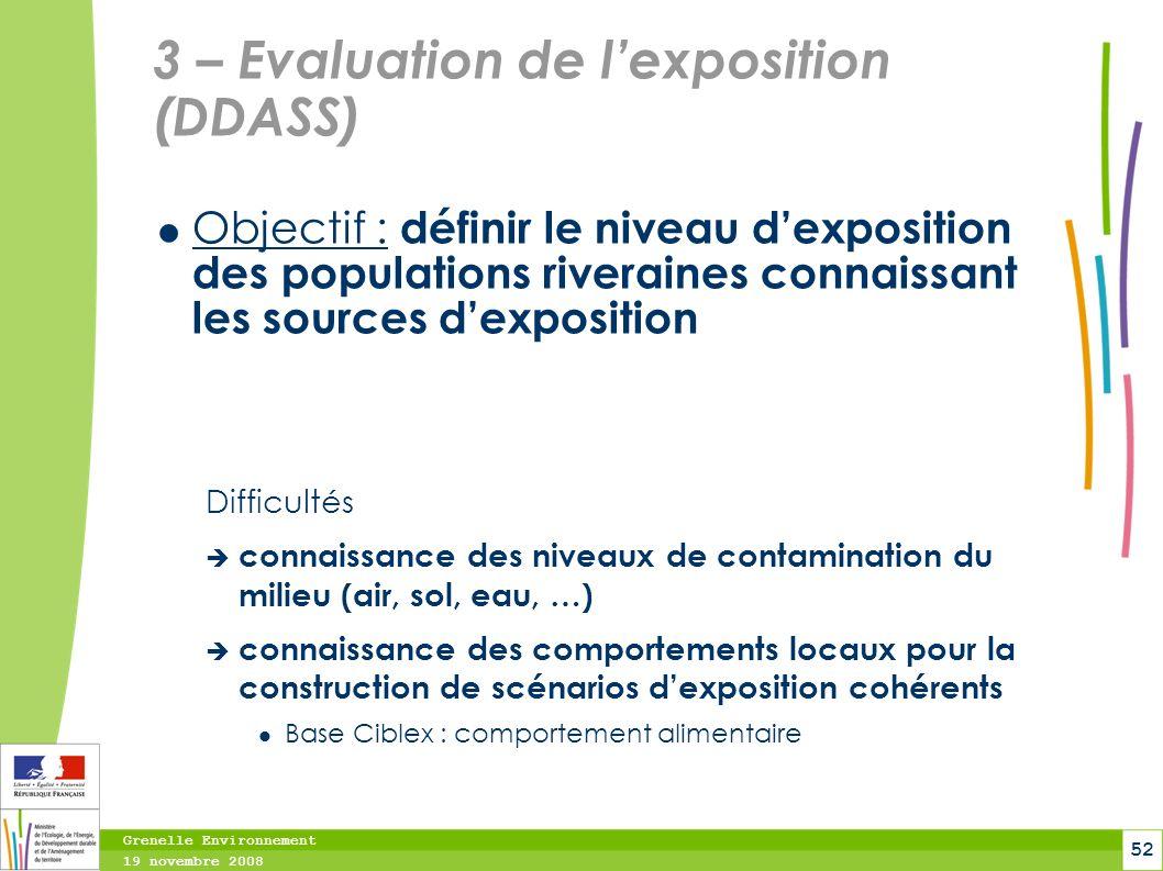 3 – Evaluation de l'exposition (DDASS)