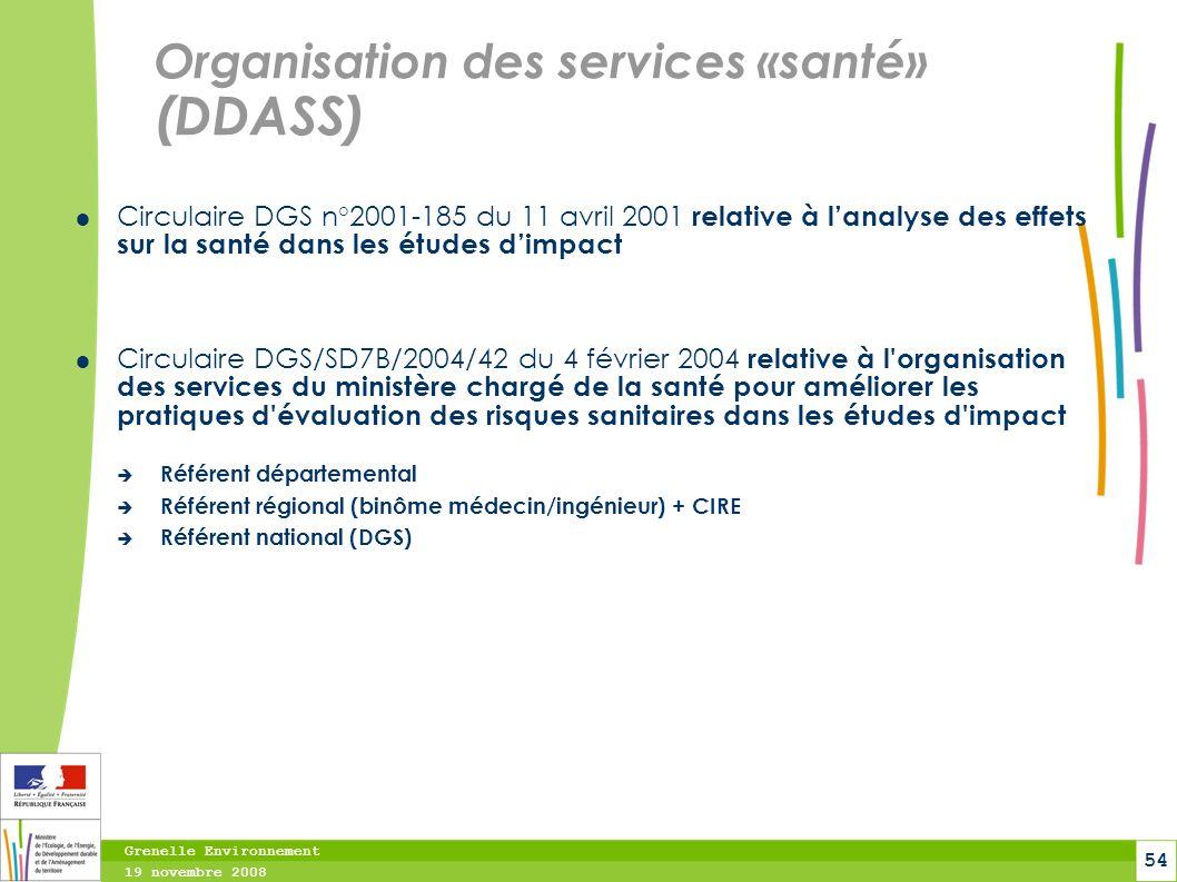 Organisation des services «santé» (DDASS)