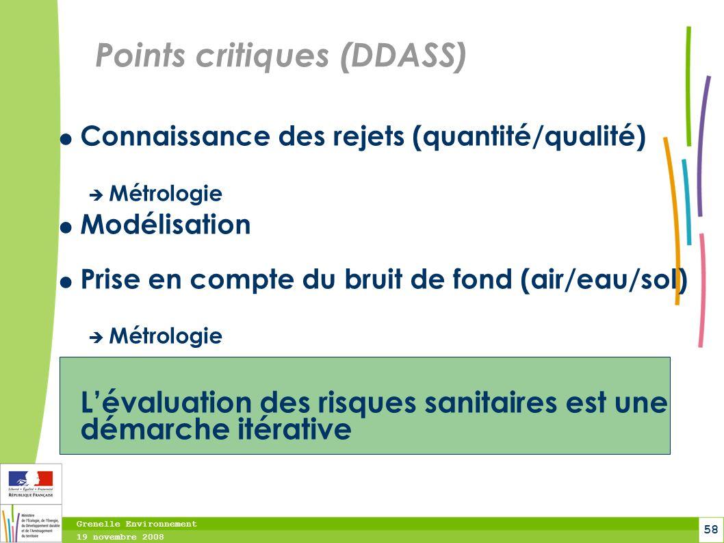 Points critiques (DDASS)