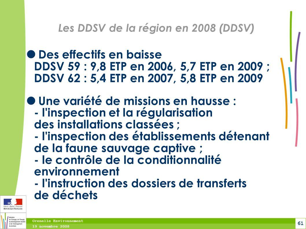 Les DDSV de la région en 2008 (DDSV)