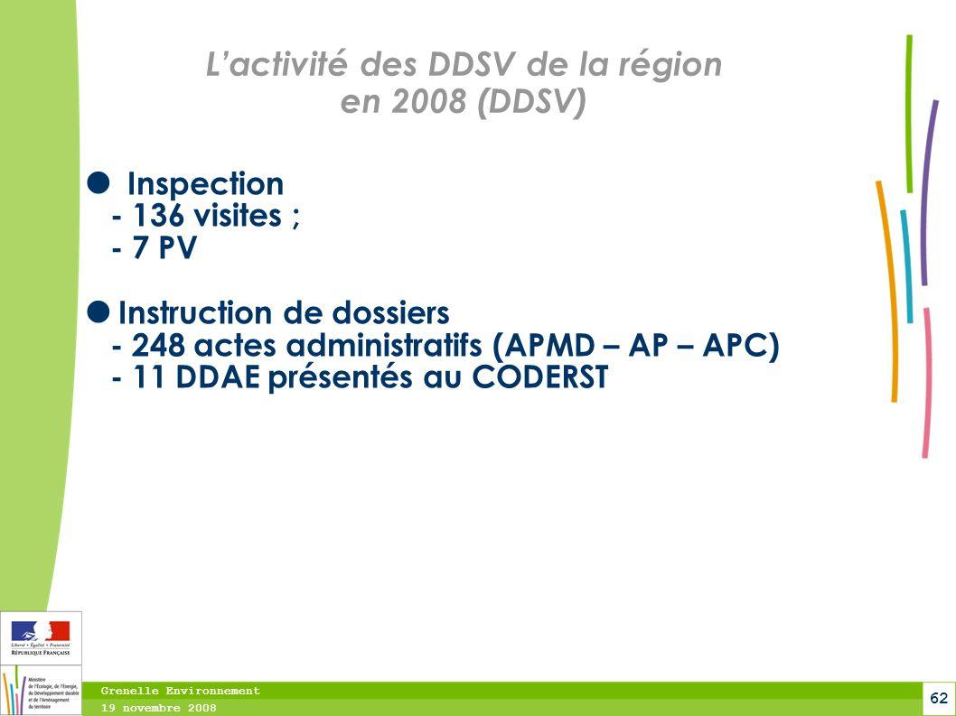 L'activité des DDSV de la région en 2008 (DDSV)