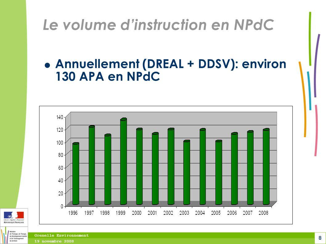 Le volume d'instruction en NPdC
