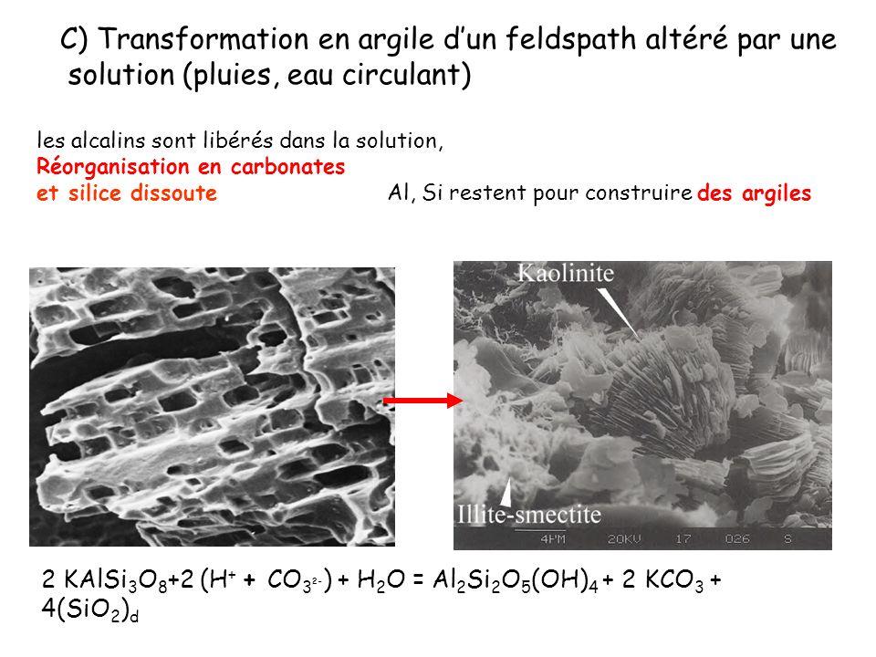 C) Transformation en argile d'un feldspath altéré par une