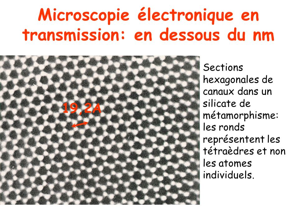 Microscopie électronique en transmission: en dessous du nm