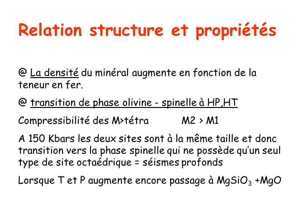 Relation structure et propriétés