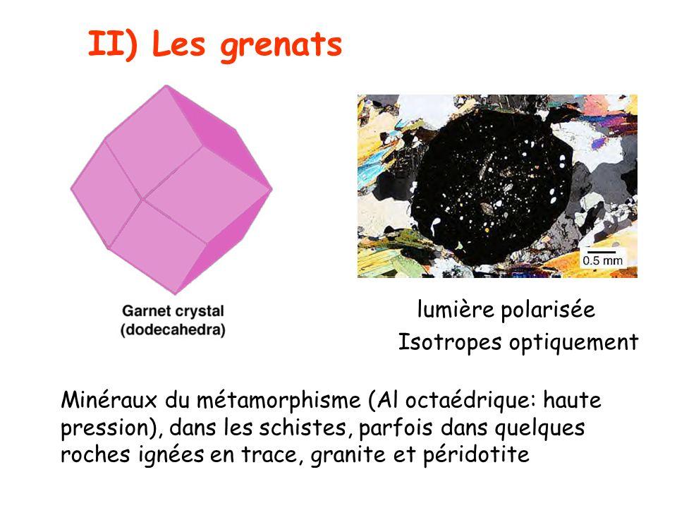 II) Les grenats lumière polarisée Isotropes optiquement