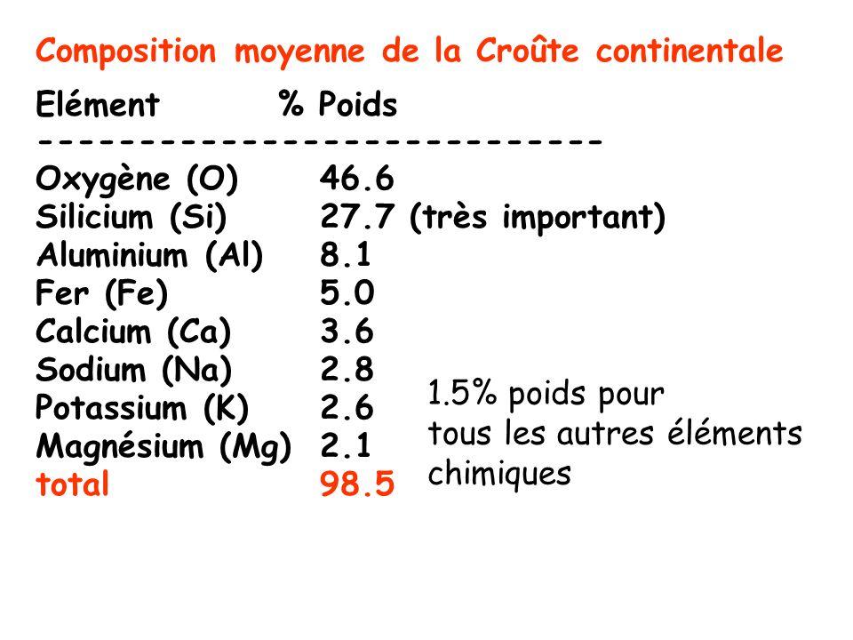 Composition moyenne de la Croûte continentale