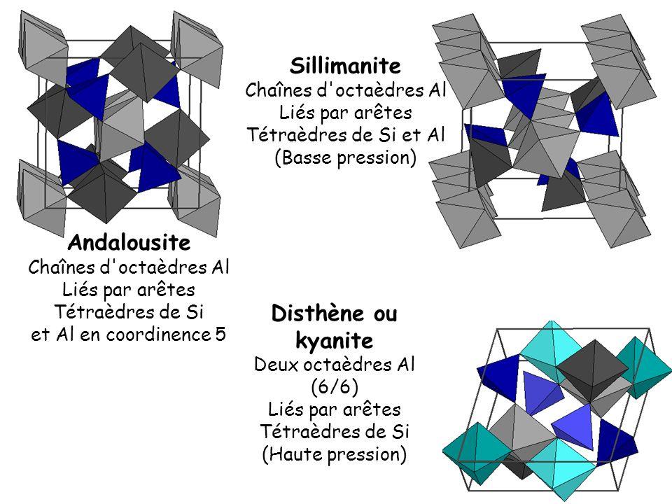 Sillimanite Andalousite Disthène ou kyanite Chaînes d octaèdres Al