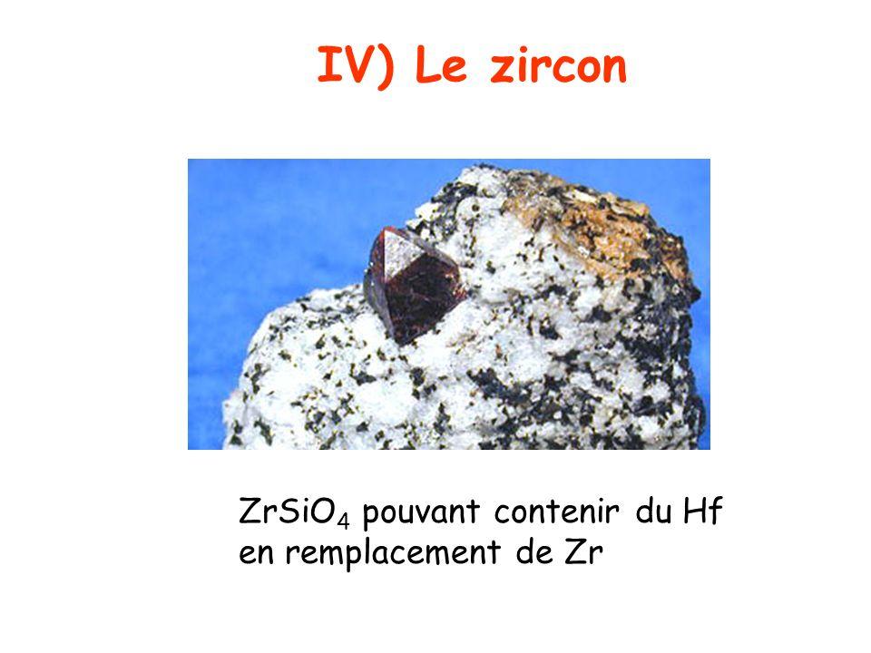 IV) Le zircon ZrSiO4 pouvant contenir du Hf en remplacement de Zr