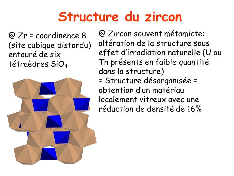 Structure du zircon