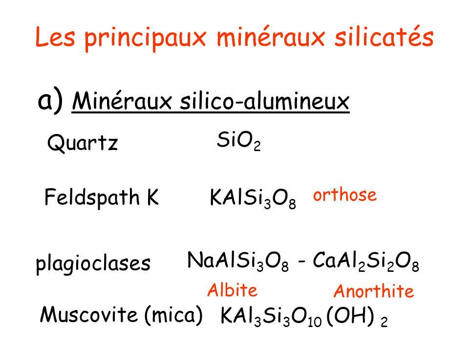 Les principaux minéraux silicatés