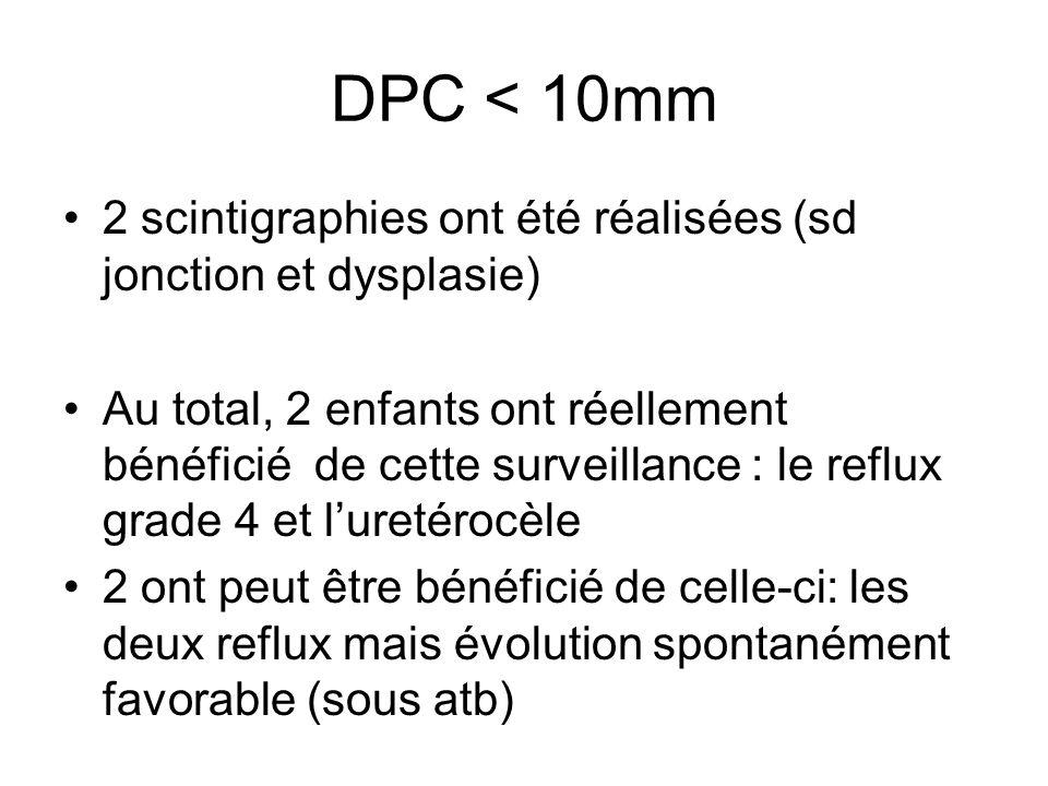 DPC < 10mm 2 scintigraphies ont été réalisées (sd jonction et dysplasie)