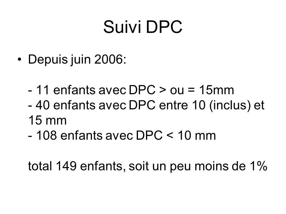 Suivi DPC