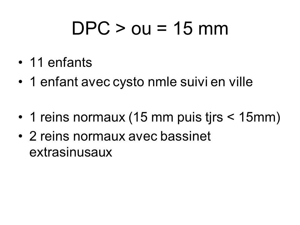 DPC > ou = 15 mm 11 enfants 1 enfant avec cysto nmle suivi en ville