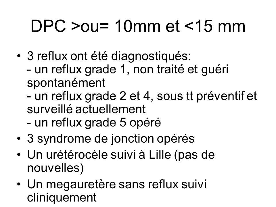 DPC >ou= 10mm et <15 mm