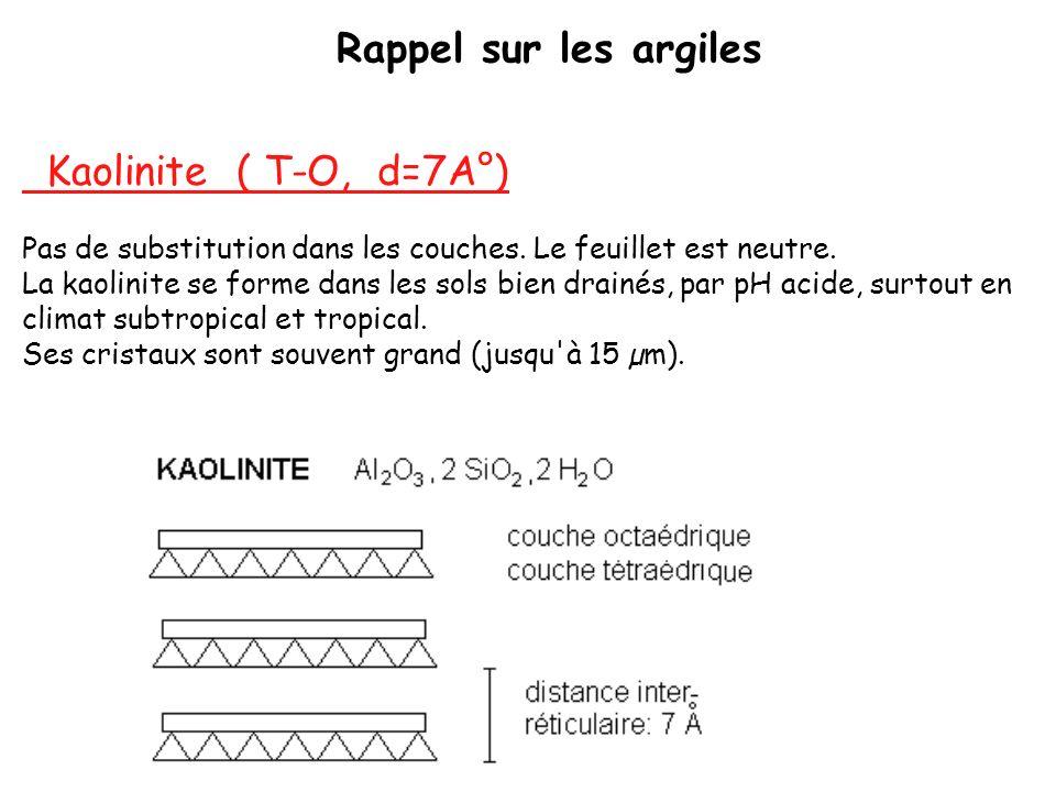 Rappel sur les argiles Kaolinite ( T-O, d=7A°)