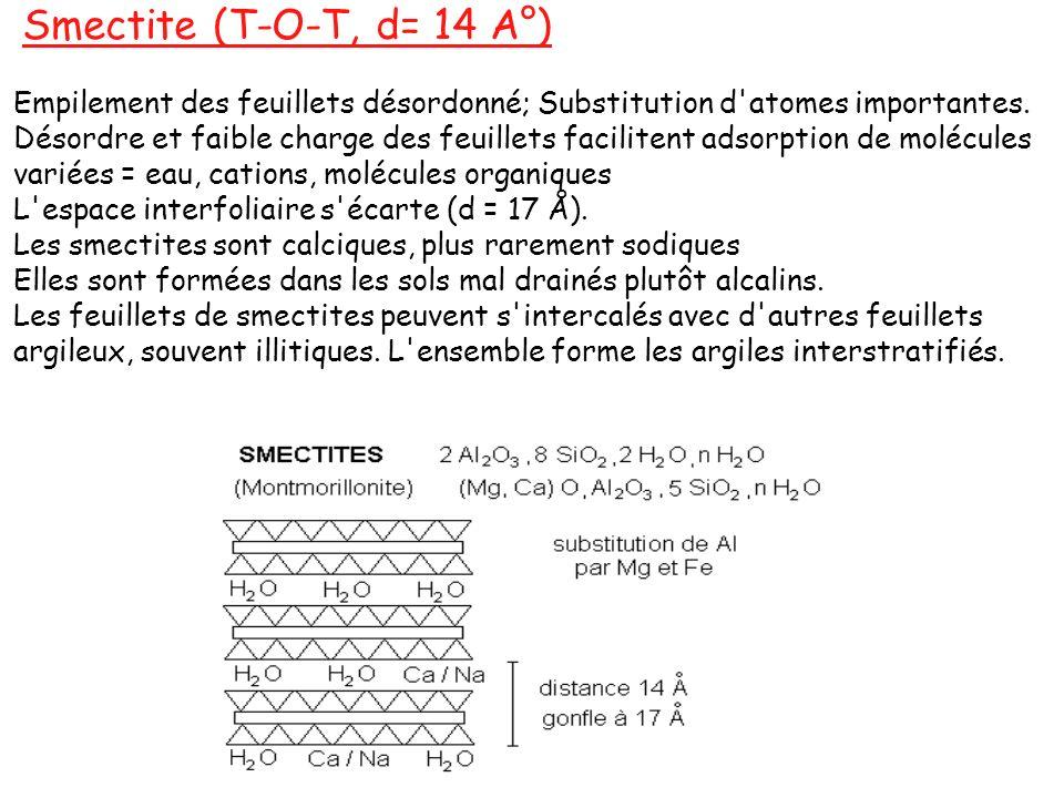 Smectite (T-O-T, d= 14 A°) Empilement des feuillets désordonné; Substitution d atomes importantes.