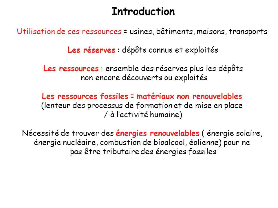 Introduction Utilisation de ces ressources = usines, bâtiments, maisons, transports. Les réserves : dépôts connus et exploités.