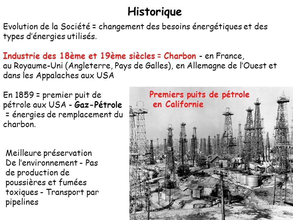 Historique Evolution de la Société = changement des besoins énergétiques et des. types d'énergies utilisés.