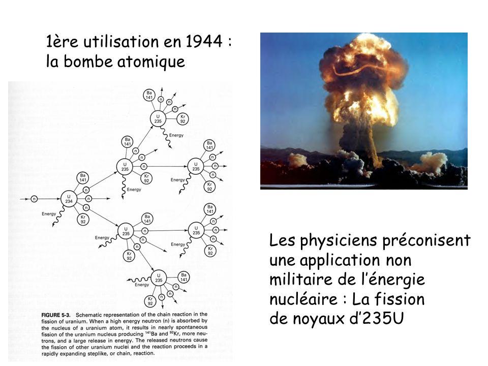 1ère utilisation en 1944 : la bombe atomique. Les physiciens préconisent. une application non. militaire de l'énergie.