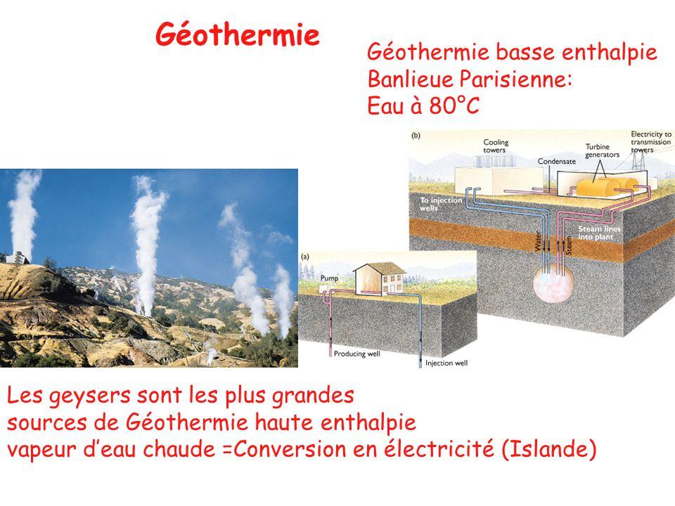 Géothermie Géothermie basse enthalpie Banlieue Parisienne: Eau à 80°C