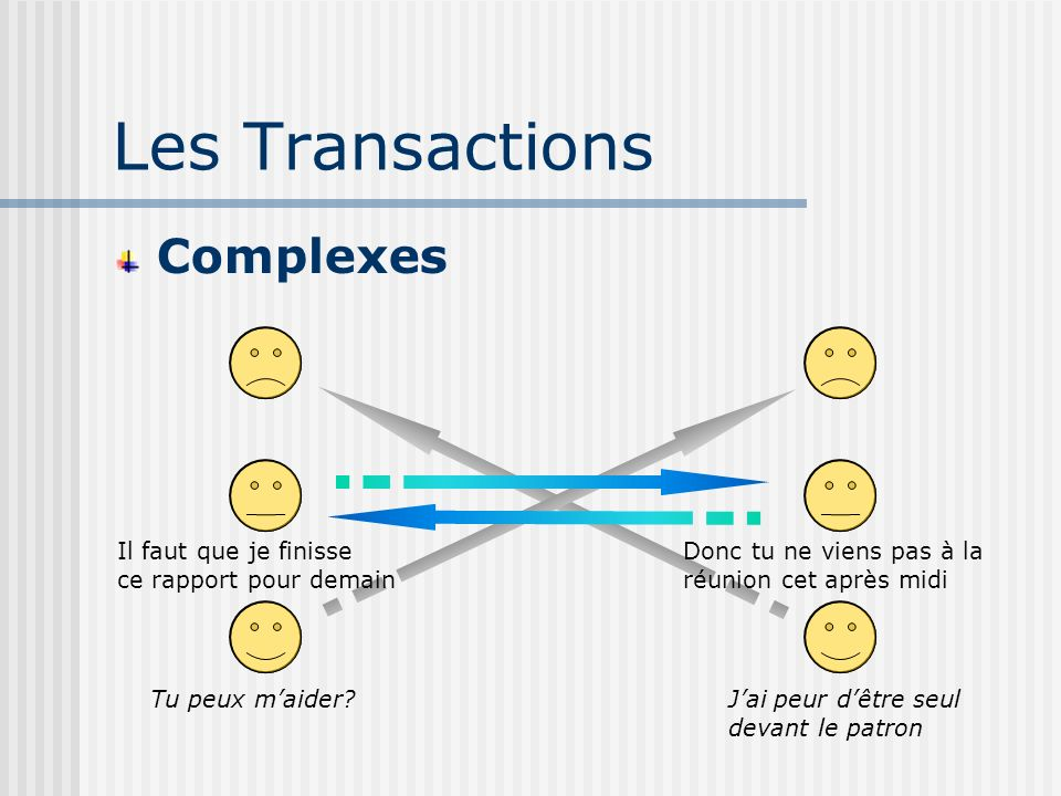 Les Transactions Complexes Il faut que je finisse