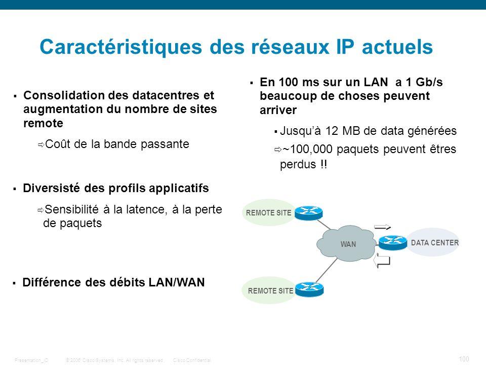 Caractéristiques des réseaux IP actuels