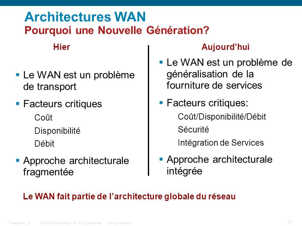 Architectures WAN Pourquoi une Nouvelle Génération