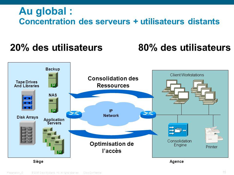 Au global : Concentration des serveurs + utilisateurs distants