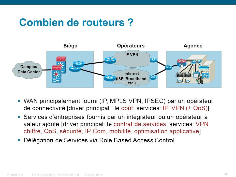 Combien de routeurs Siège. Opérateurs. Agence. IP VPN. Campus/ Data Center. Internet. (ISP, Broadband, etc.)