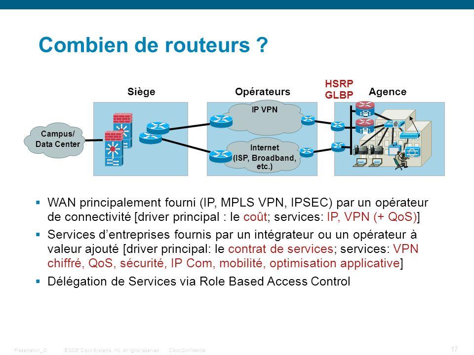 Combien de routeurs HSRP. GLBP. Siège. Opérateurs. Agence. IP VPN. Campus/ Data Center. Internet.