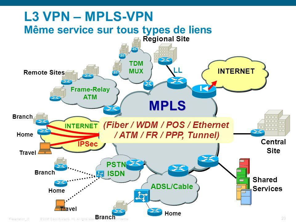 L3 VPN – MPLS-VPN Même service sur tous types de liens