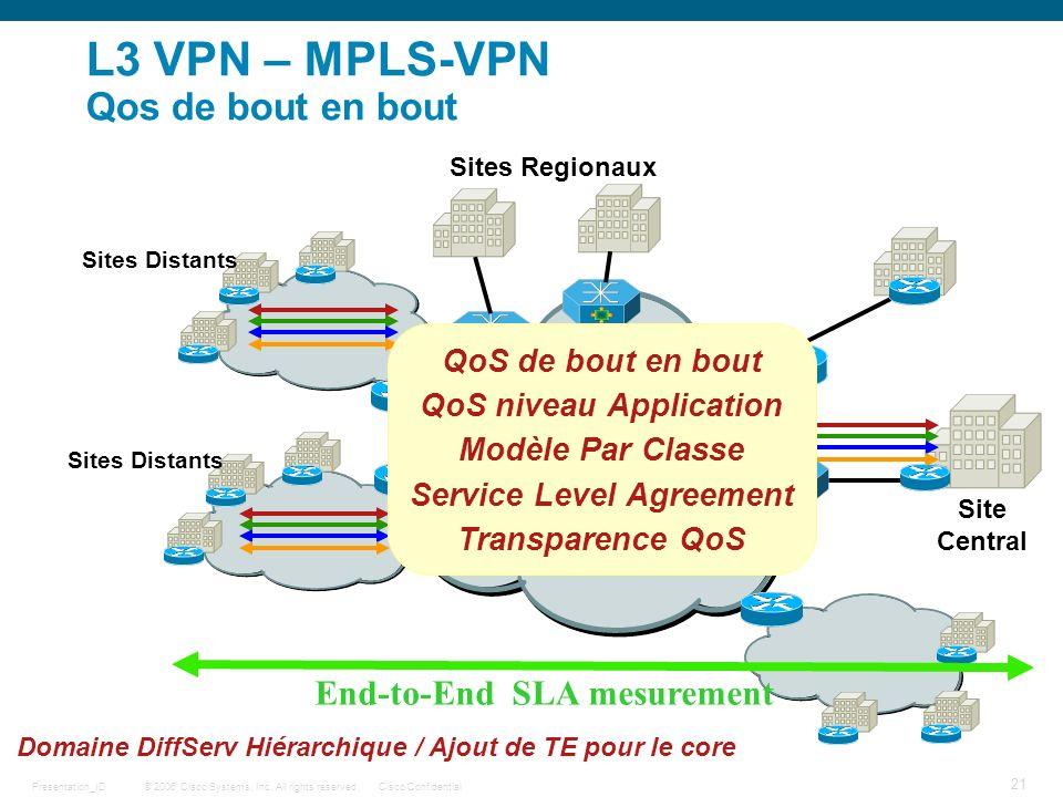 L3 VPN – MPLS-VPN Qos de bout en bout
